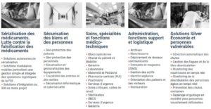 Le Groupe PRISME et Zebra Technologies s'associent pour accelerer la transformation et la diffusion des bonnes pratiques